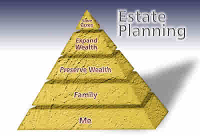 This is the Year to Complete Your Estate Plan!